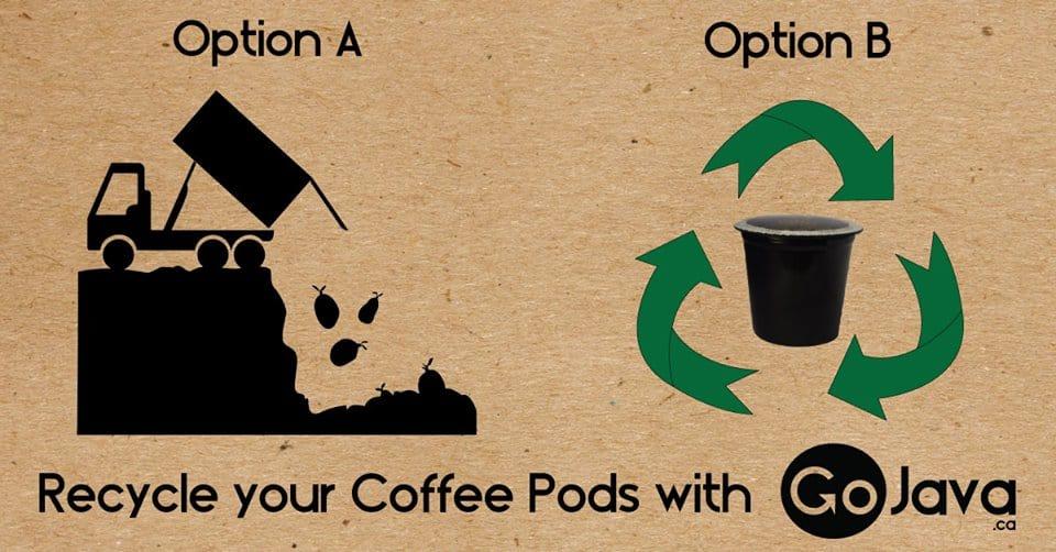 recycleyourcoffeepods