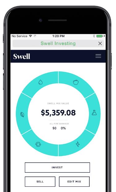 swell_impact_ivesting_platform1